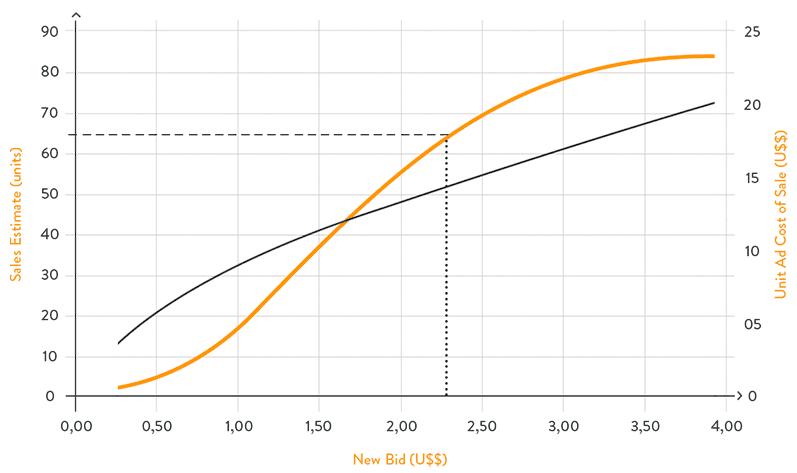 54bc6bd4-graph2_1000000000000000000028