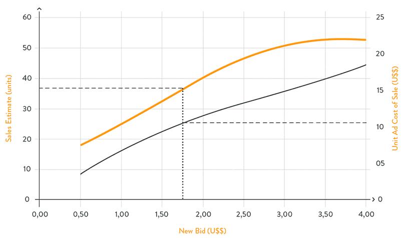 6065a367-graph3_1000000000000000000028